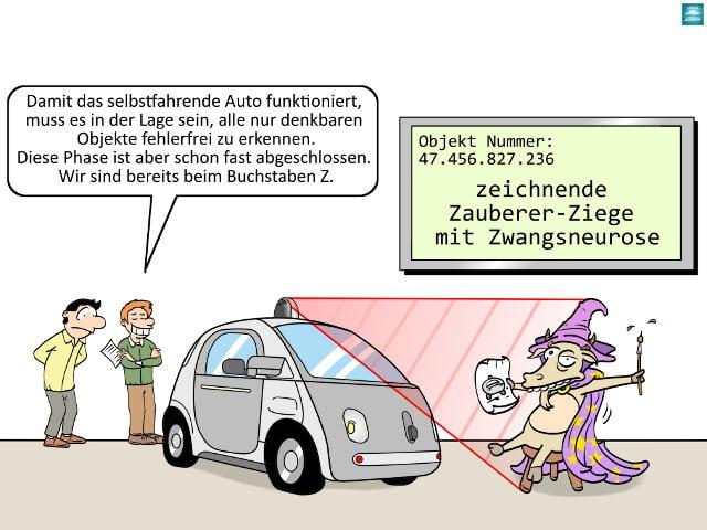Computer Vision Cartoon