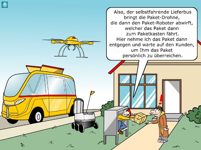 Supply Chain Technologien Cartoon Paketzustellung