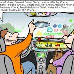 Digitalisierung des Autos Cartoon