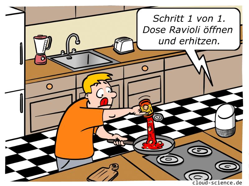 intelligenter-lautsprecher-küche Digitalisierung der Küche Cartoon