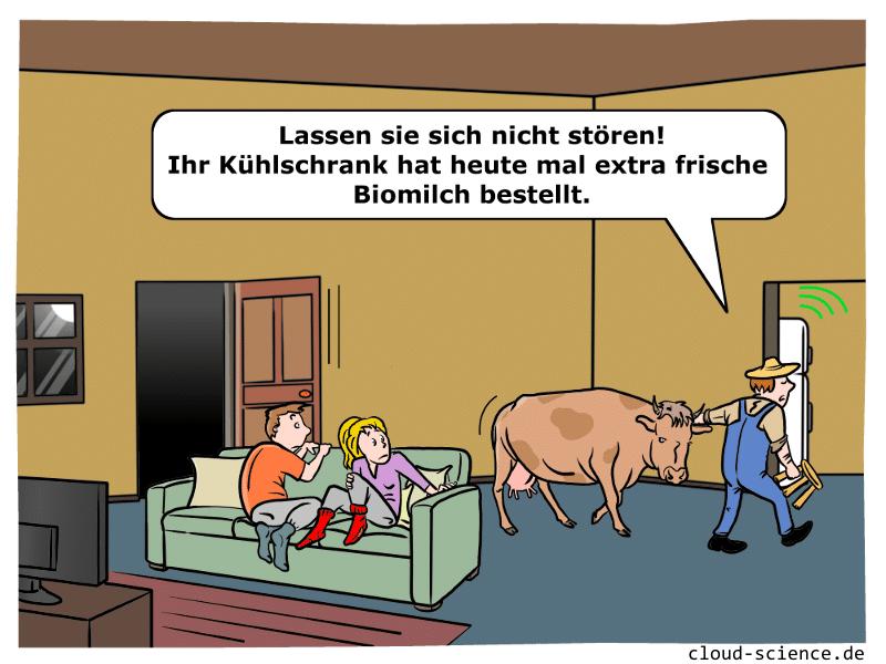 Smart Home Kühlschrank Milchbestellung Cartoon