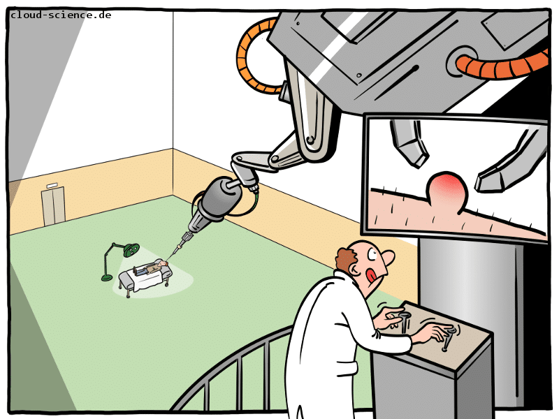 Operationsroboter Entfernung Mikrochirurg Cartoon