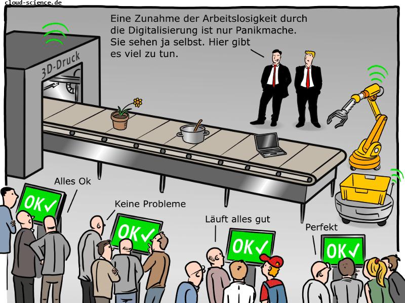 Industrie 4.0 Beschäftigung Cartoon