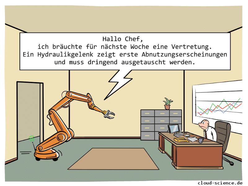 sprechende Maschine Industrie 4.0 Cartoon