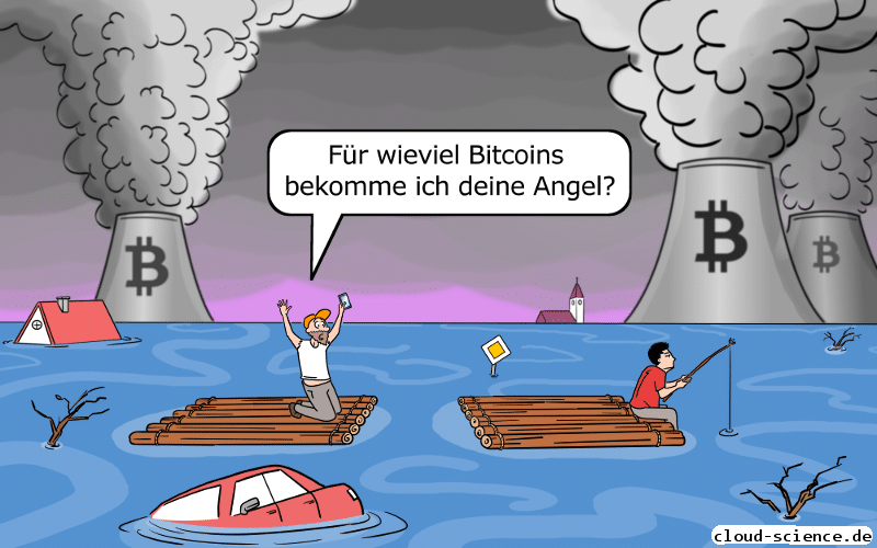 Bitcoin Mining Klima Umwelt Cartoon