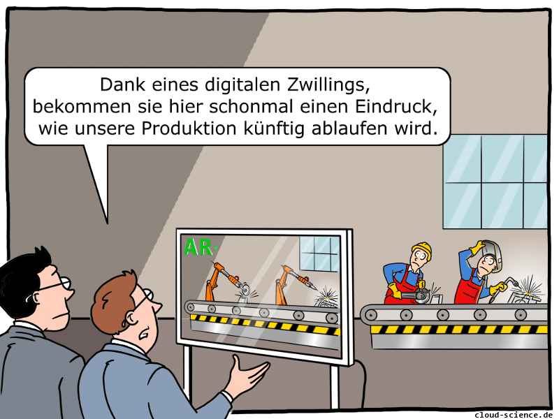 Digitaler Zwilling Cartoon
