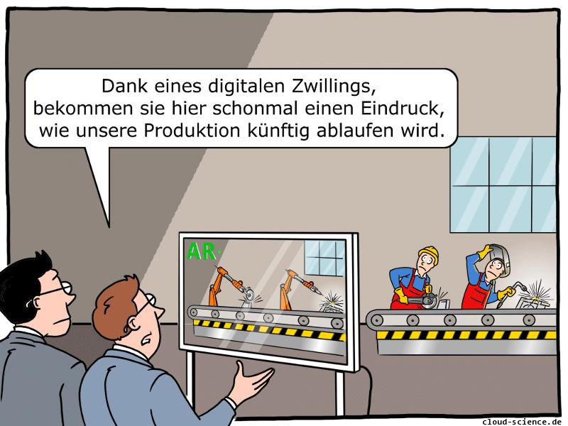 Digitaler Zwilling Cartoon