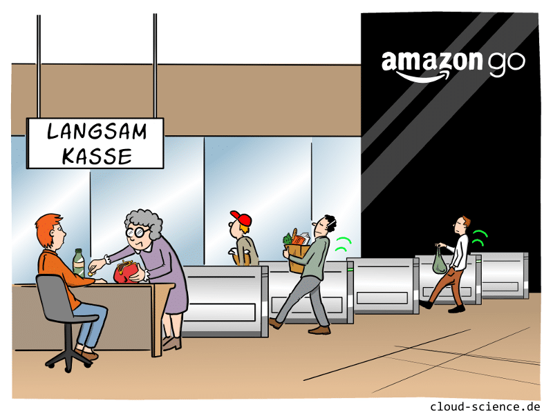 Amazon Go Cartoon