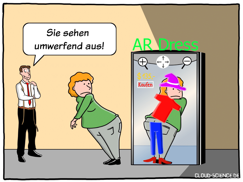 Augmented Reality-Anprobe AR-Dress Mirror Cartoon