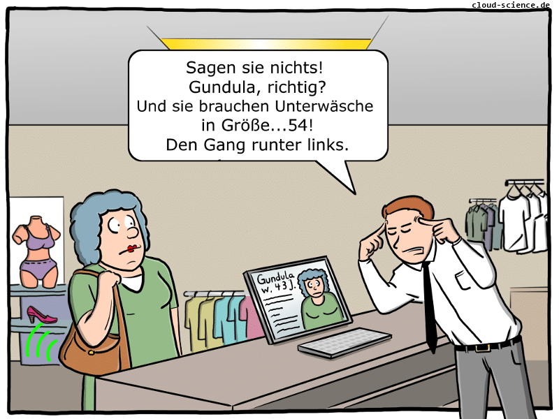 Tracking im Einzelhandel Cartoon