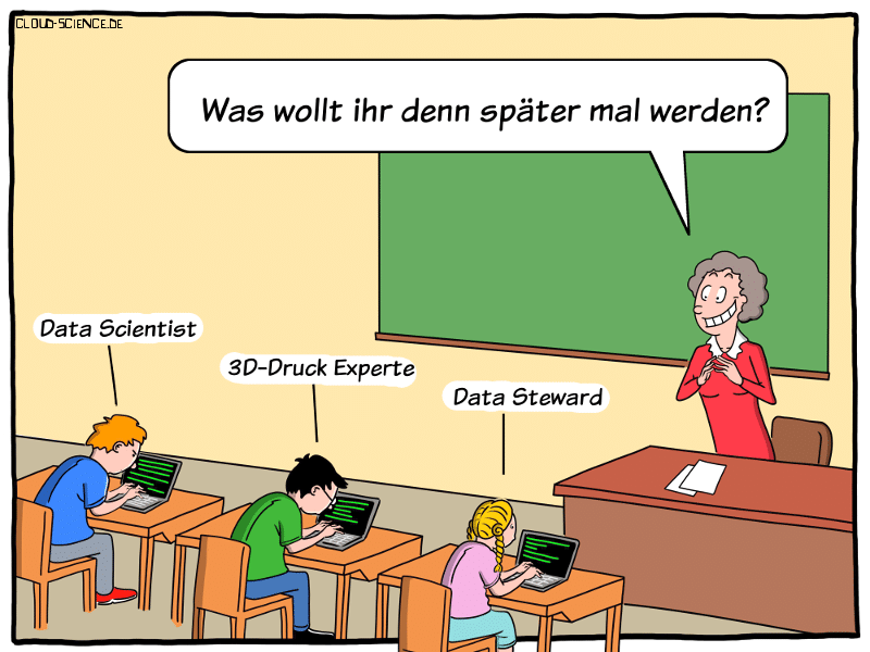 Schule Berufe Zukunft Digitalisierung Cartoon