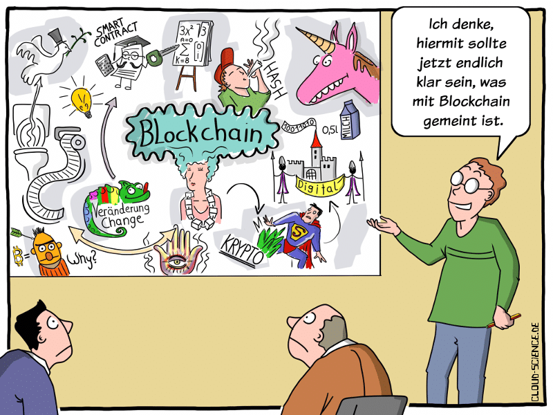 Sketchnotes Blockchain Digitalisierung Cartoon
