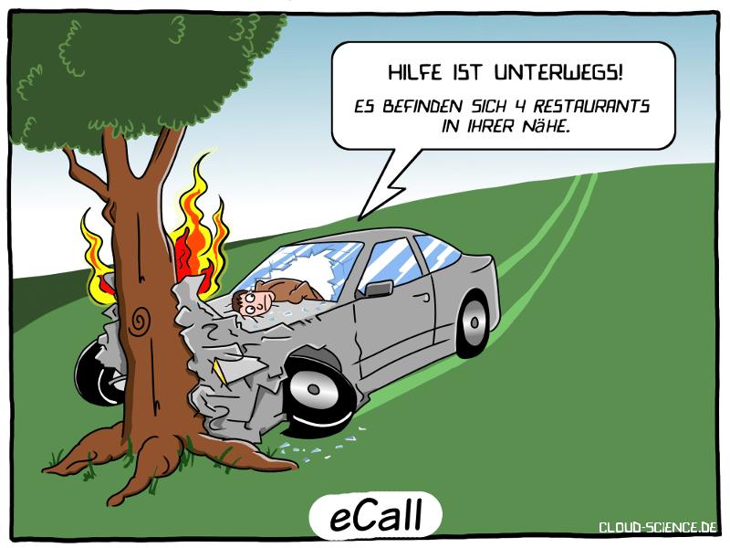 eCall. Auto