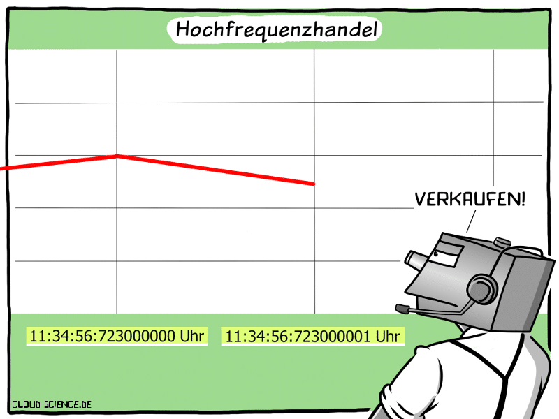 Hochfrequenzhandel Computer Geldanlage Digitalisierung Cartoon