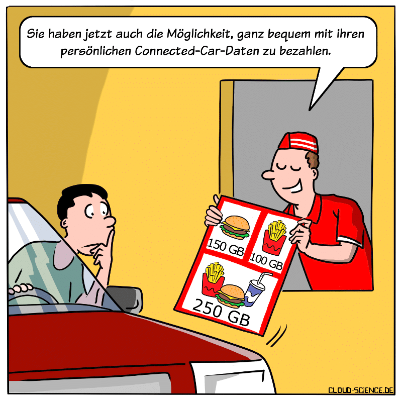 Connected-Car-Daten Cartoon Digitalisierung