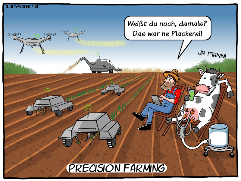 Precision Farming Cartoon Digitalisierung