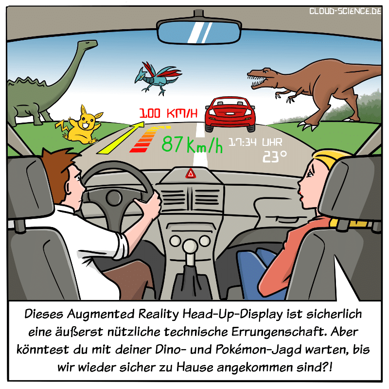 HUD-Display mit AR Cartoon