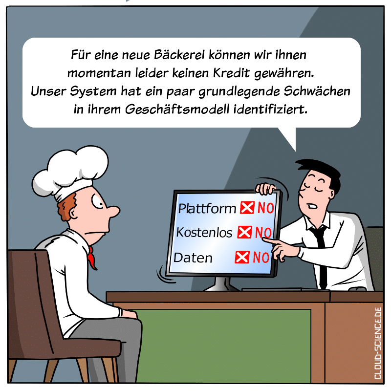 Digitale Kreditvergabe Prüfung Cartoon