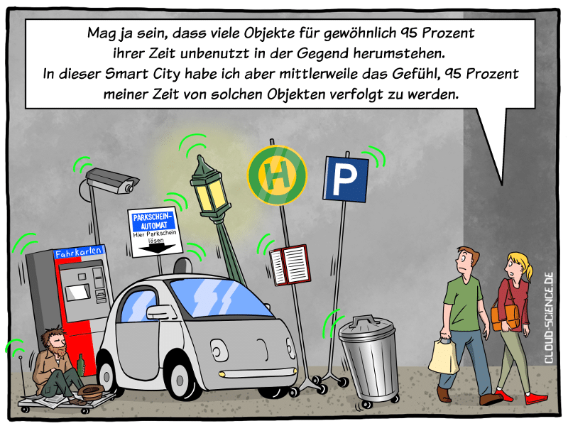Smart City Cartoon