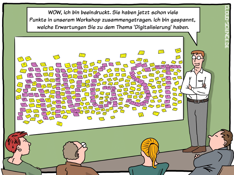 Digitalisierung New Work Agilität Agil Post-It Cartoon Karikatur Workshop Kommunikation Technologie Ängste