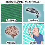 Brainhacking in a Nutshell Wetware Cyborg Cartoon