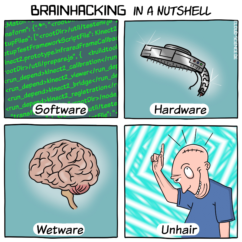 Brainhacking in a Nutshell Wetware Cyborg Cartoon