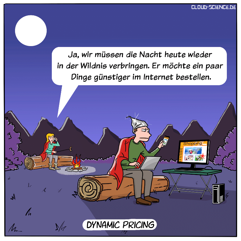 Dynamic Pricing Cartoon Karikatur dynamische Preisgestaltung Online Shopping