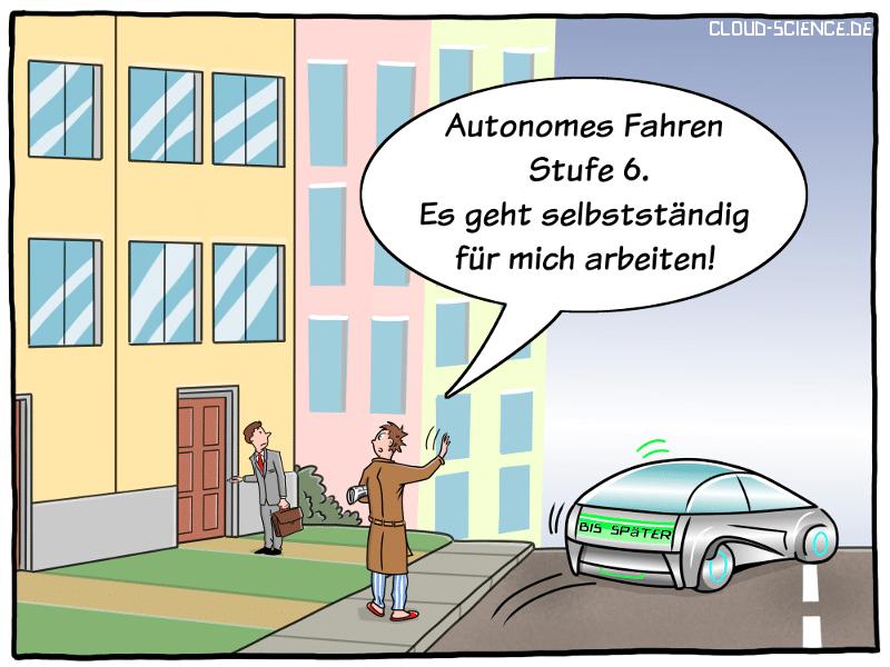 Stufen des automatisierten Fahrens 5 Level automotive autonomes fahren Cartoon Zukunft