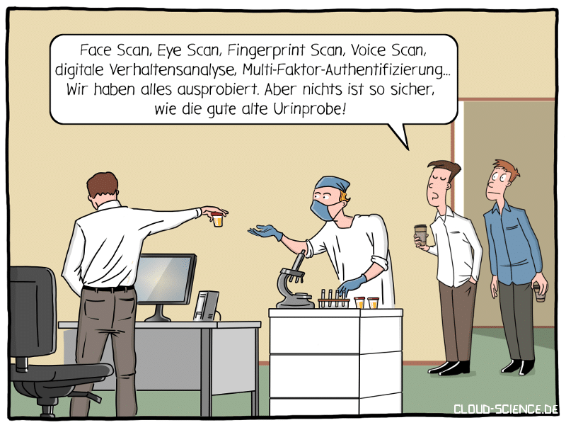 Authentifizierungsmethode Iris Scan, Eye Scan, Fingerprint Scan, Voice Scan, Verhaltensananalyse, Multi-Faktoren-Authentifizierung Cartoon
