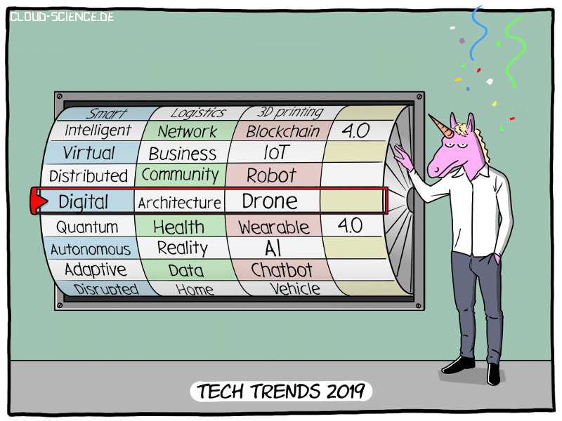 Tech Trends 2019 Cartoon Digitalisierung