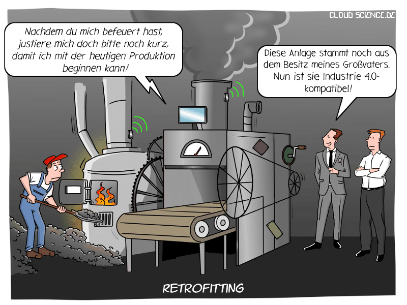 Retrofitting technische Anlage modernisieren Industrie 4.0Factory Cartoon Illustration Grafik