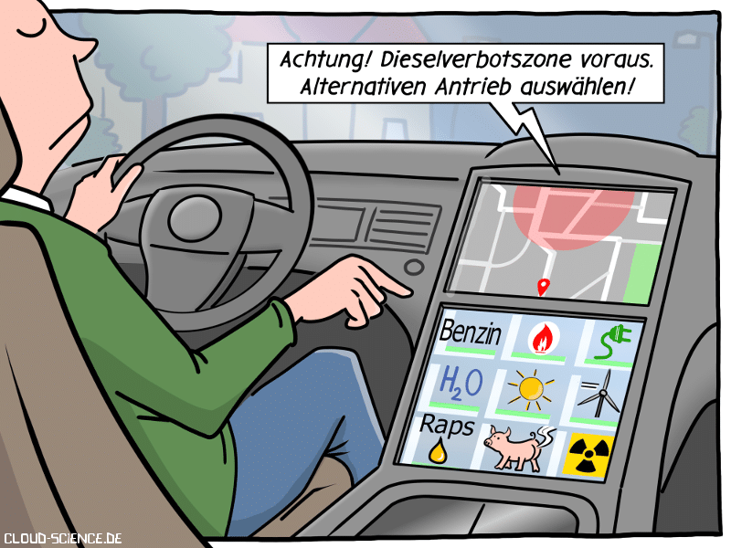 Hybridauto Dieselverbot Elektroauto Fahrverbot Cartoon Illustration