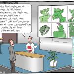 Tracking Smartphone Daten Messe Verkauf Profile Trolle Cartoon