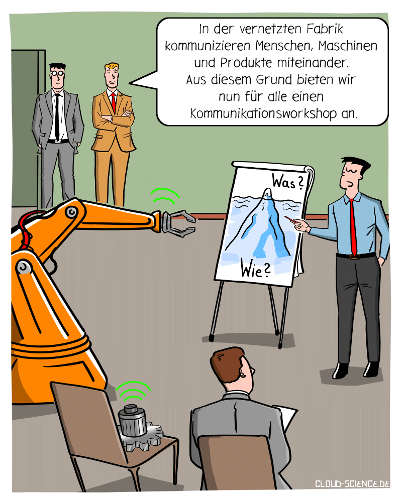 Vernetzte Produktion Smart Factory Fabrik Automatisierung Workshop M2M Kommunikation Cartoon