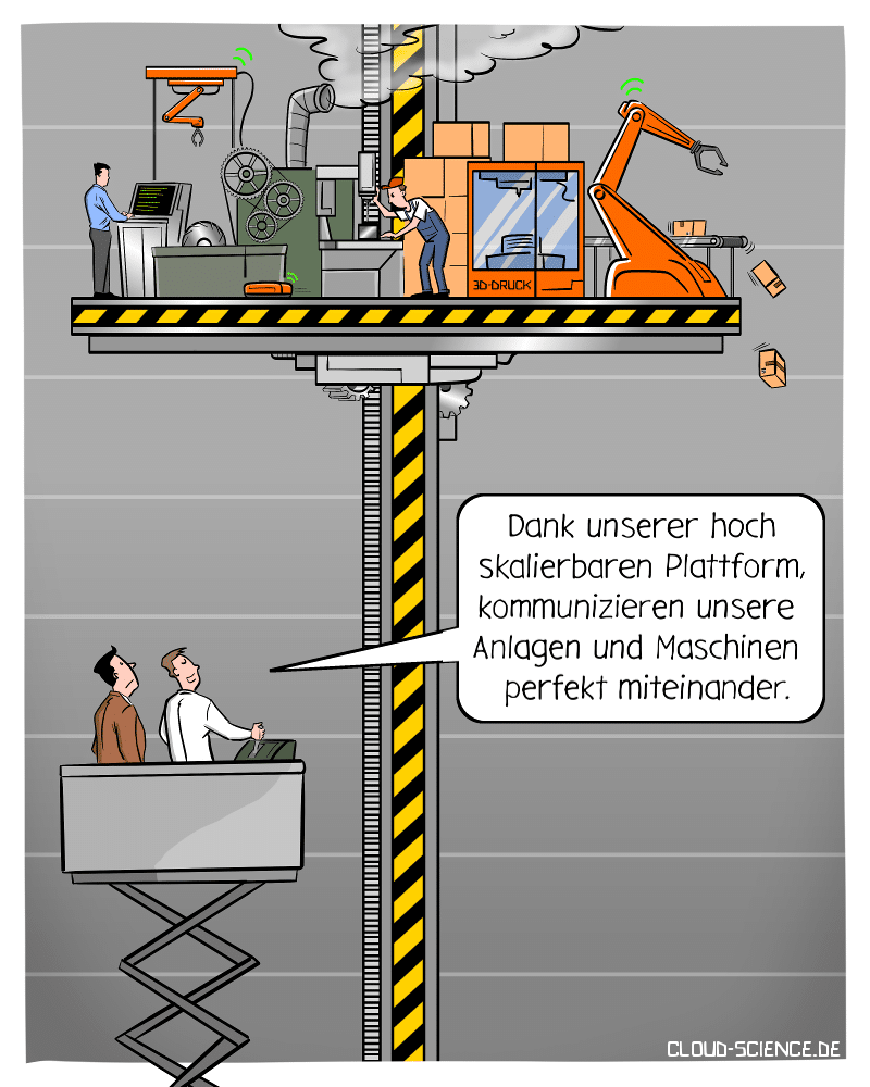 Industrie Plattform Fertigung Fabrik Automation Komunikation Vernetzung Cartoon Comic Humor Illustration