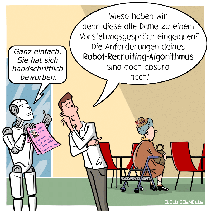 Robo-Recruiting Algorithmus Bewerbung Cartoon Karikatur