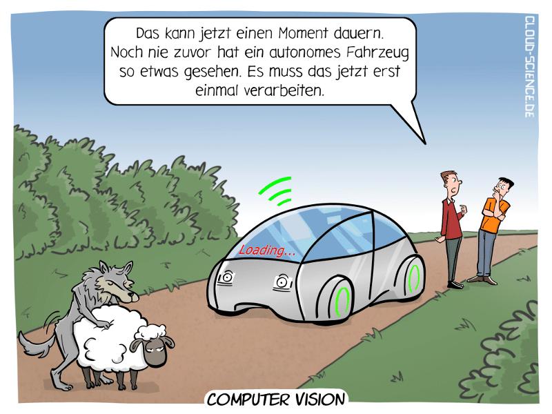 Cartoon Computer Vision selbstfahrendes Auto autonomes fahren sehen lernen maschinelles sehen maschinelles lernen ML Karikatur Humor Technik IT