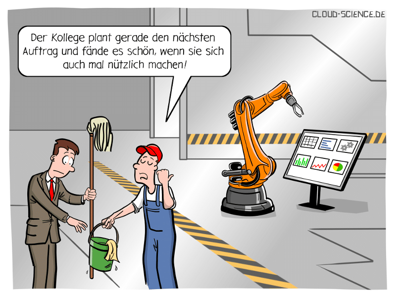 Shopfloor Digitales Shopfloor Management Industrie 4.0 Roboter Cartoon Karikatur