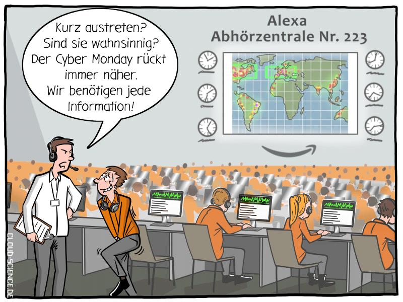 Alexa amazon abhören Datenschutz Überwachung Cartoon Karikatur