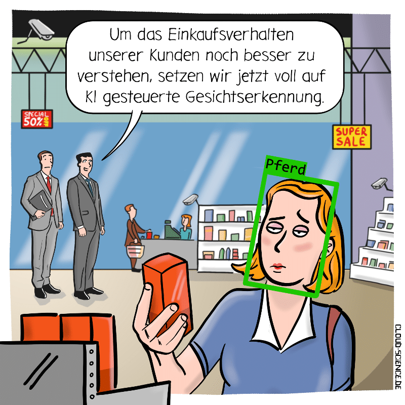 KI Gesichtserkennung Facial recognition Omnichannel stationärer Handel Cartoon