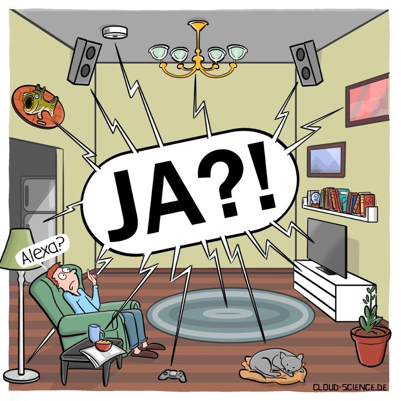 Alexa IoT Internet der Dinge Smart Home Cartoon Karikatur