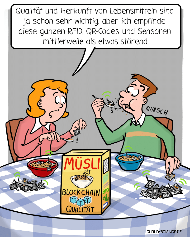 Blockchain Logistik Supply Chain Lieferkette Lebensmittel Müsli Überwachung Cartoon