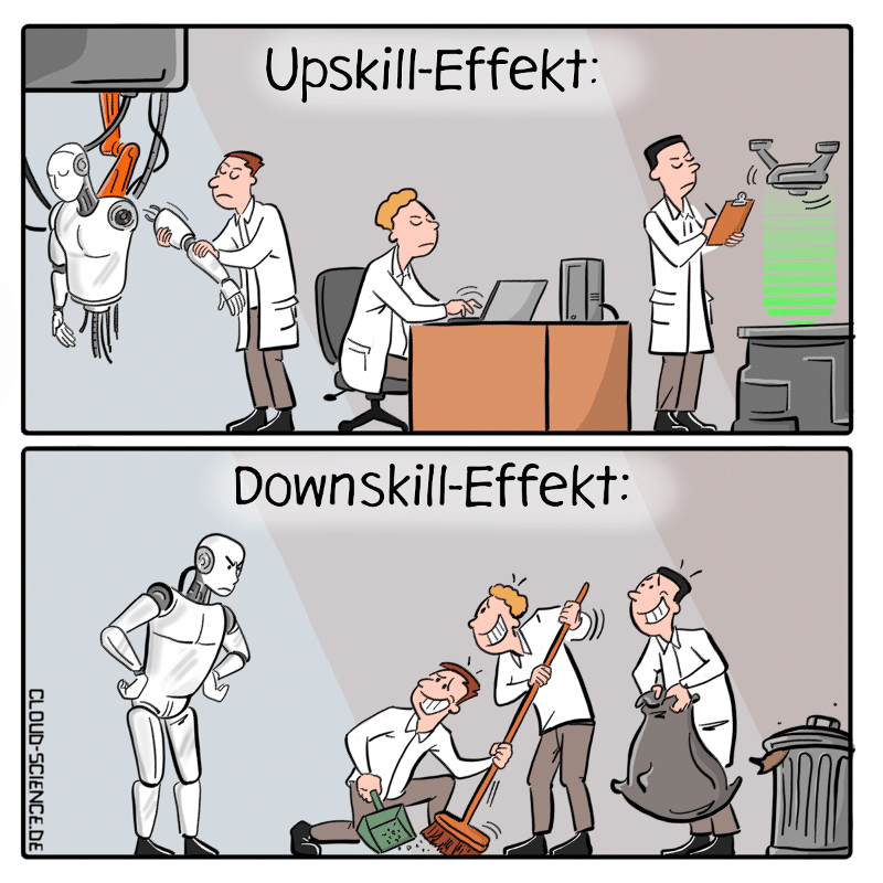 Upskill-Effekt Downskill-Effekt KI Arbeitsmarkt Qualifikation Cartoon Karikatur