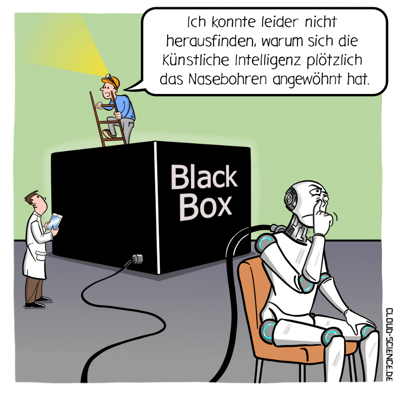 KI Künstliche Intelligenz BlackBox Problem Cartoon Karikatur