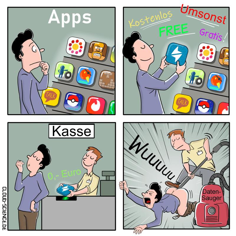 kostenlose Apps Daten Datenschutz Comic