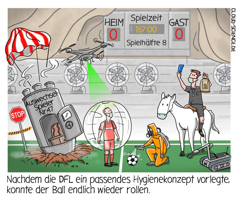 DFL Geisterspiele Hygienekonzept Corona Bundesliga Fussball Cartoon Karikatur