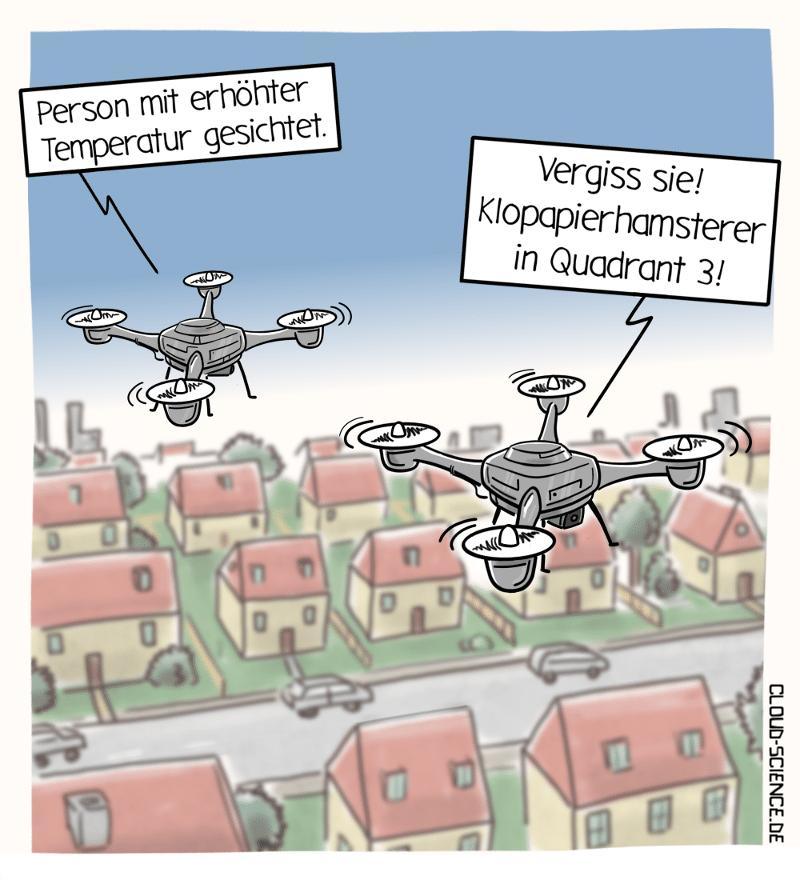 Drohnenüberwachung