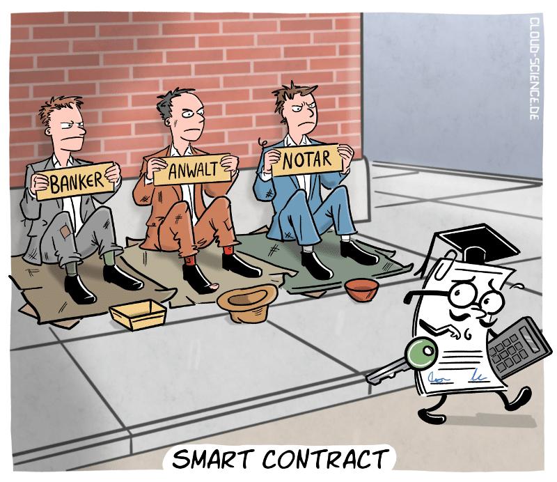 Smart Contract Cartoon Karikatur