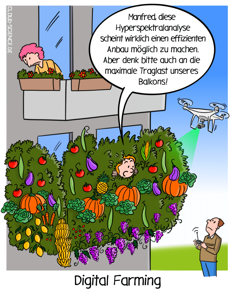 Digital Farming Hyperspektral Smart Farming Landwirtschaft Effizienz Cartoon