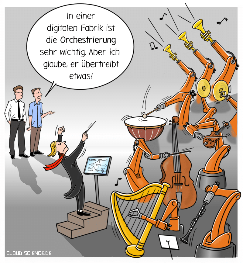 Orchestrierung IoT Roboter digitale Fabrik Cartoon Illustration